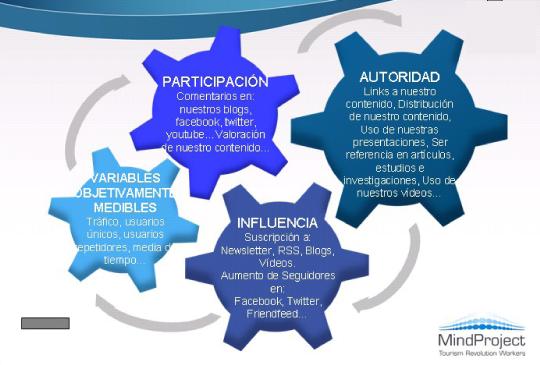IDEC - impactos de Comunicación