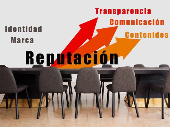 La Identidad, la Marca y la Reputación se basan en la Transparencia, la Comunicación y los Contenidos