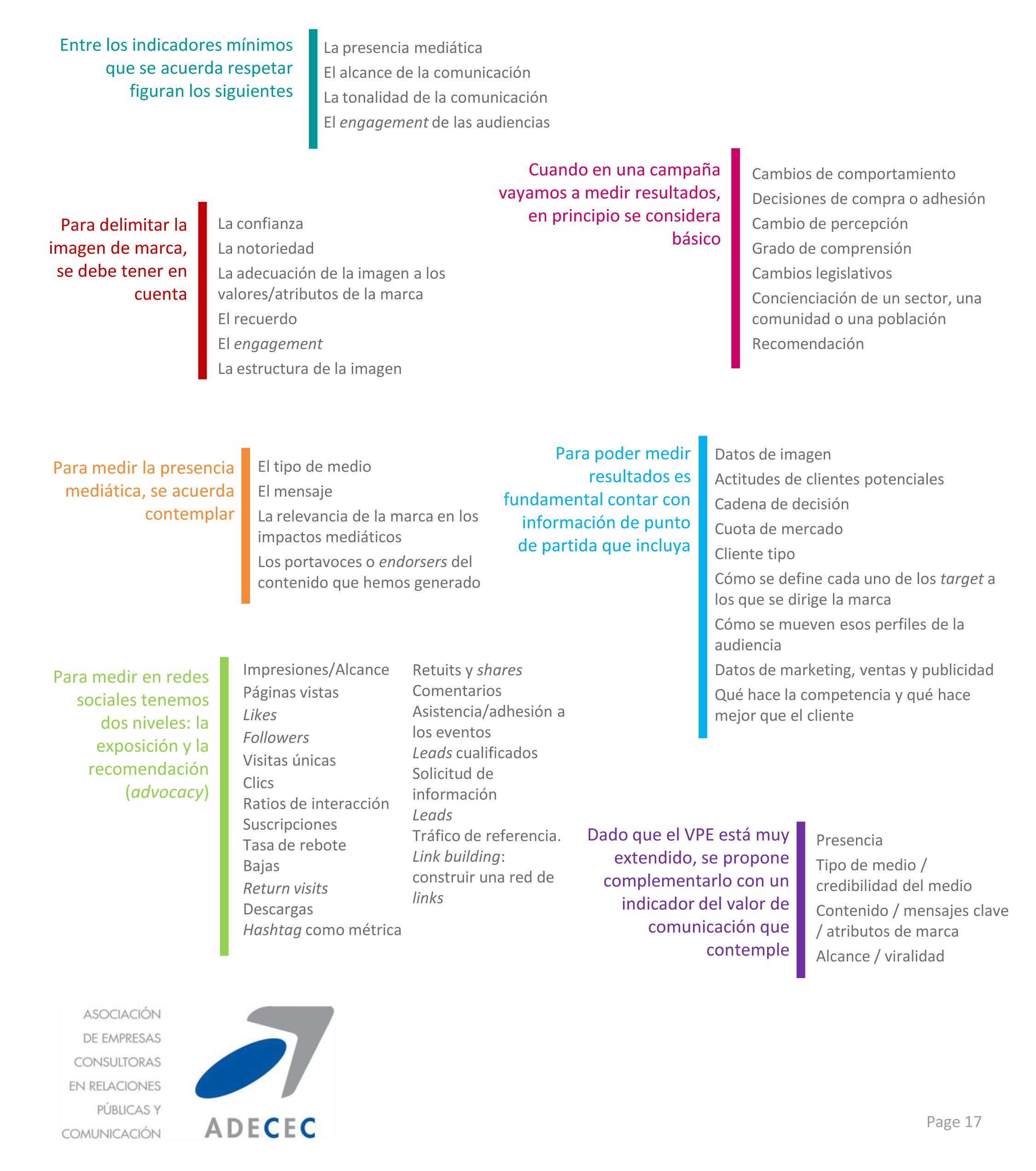 Guía práctica de la medición para la comunicación y las RRPP - acuedos alcanzados