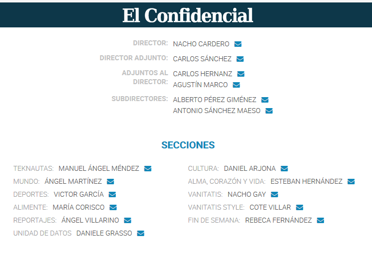 Organigrama del diario El Confidencial