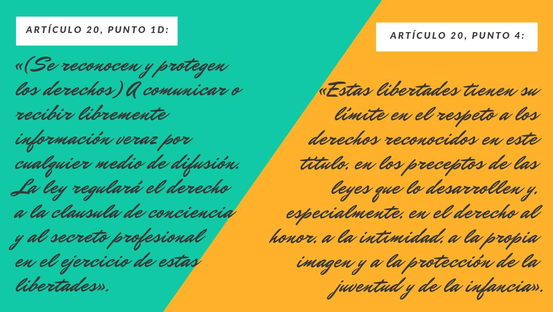 artículo 20 de la Constitución española de 1978
