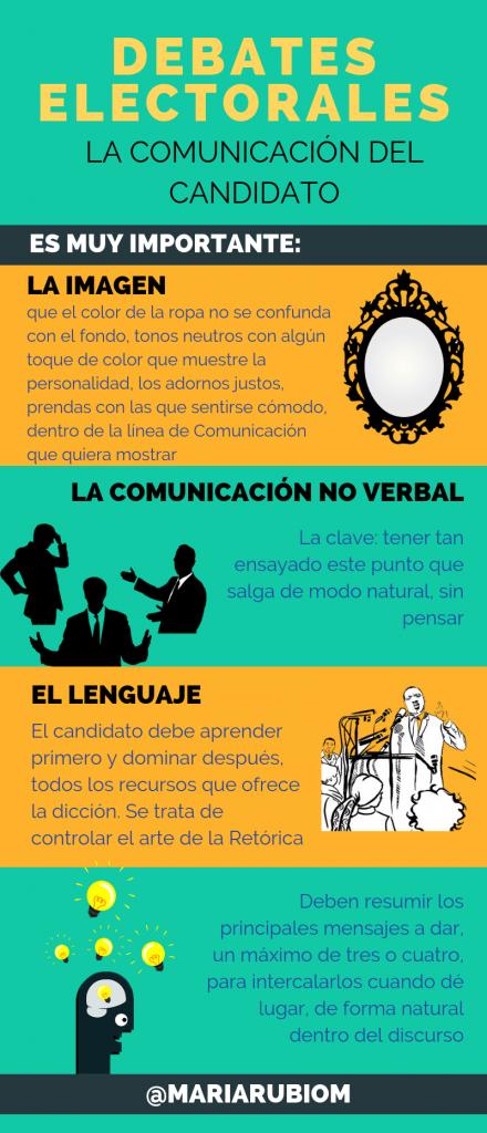 La #Comunicación política en los debates electorales