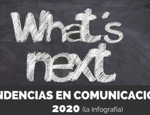 Tendencias en Comunicación 2020: la infografía