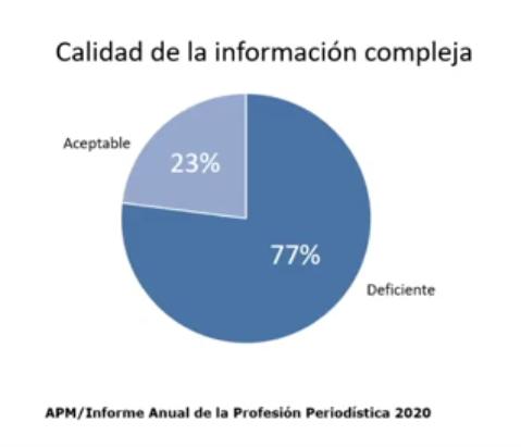 Calidad de la información compleja