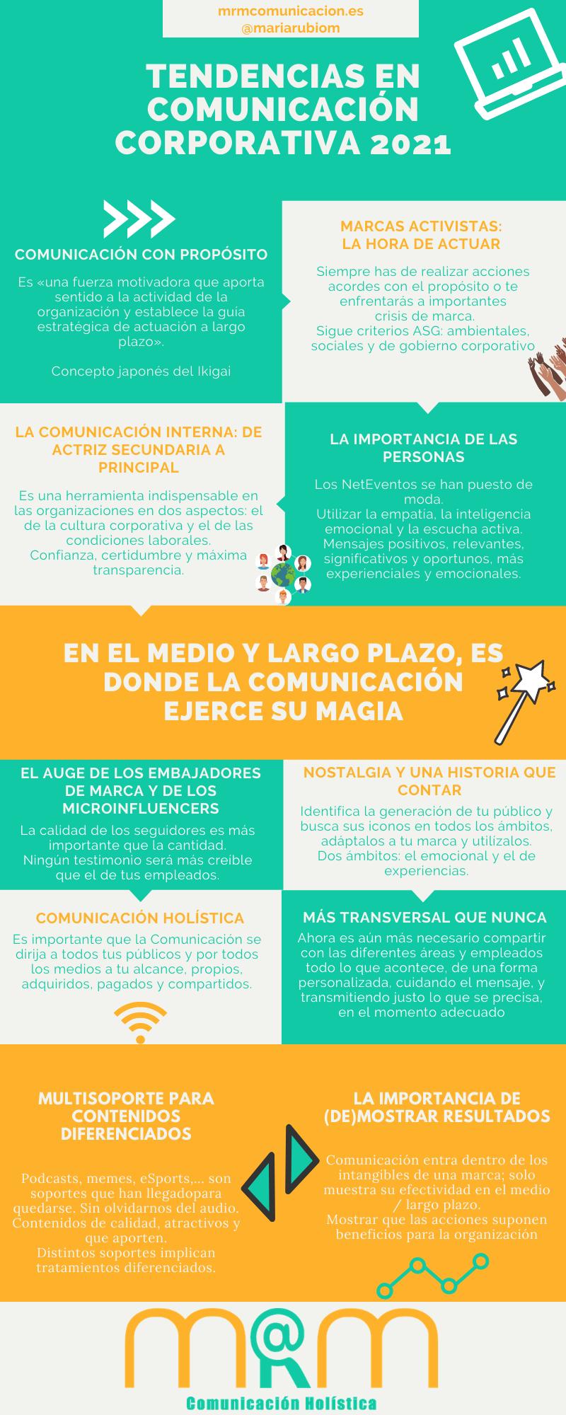 Infografía - Tendencias en Comunicación Corporativa 2021